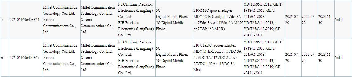 Особенности Xiaomi Mi Mix 4 и трёх моделей Mi Pad 5 Xiaomi  - fishki_xiaomi_mi_mix_4_i_treh_modelej_mi_pad_5_podtverzhdeny_regulatorom_picture2_1