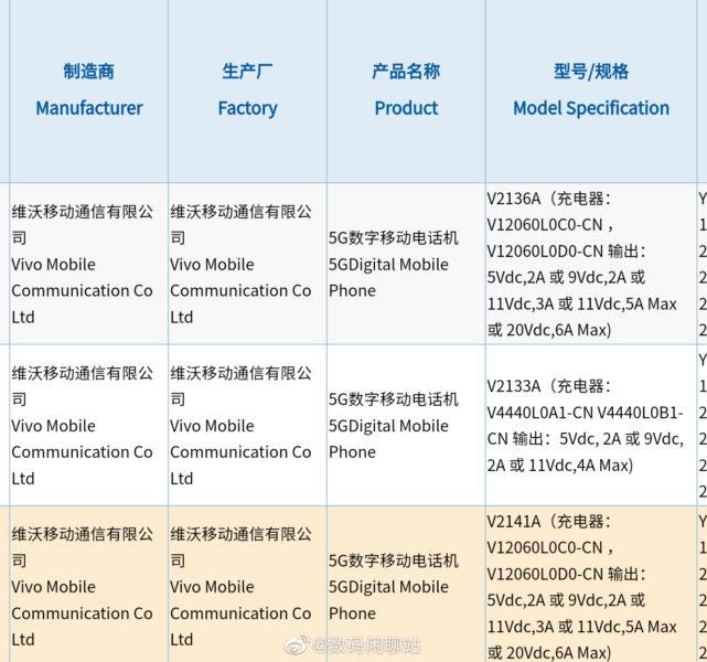 Регулятор раскрыл мощную зарядку iQOO 8 и iQOO 8 Pro Xiaomi  - regulator_rassekretil_moschnejshuu_zaradku_iqoo_8_i_iqoo_8_pro_picture2_0